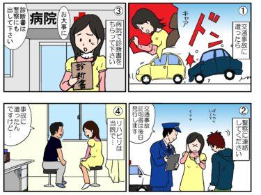 交通事故示談,流れ